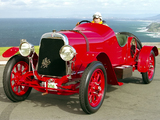 Alfa Romeo G1 Spider Corsa (1921–1922) wallpapers