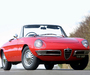Photos of Alfa Romeo Spider 1600 Duetto UK-spec 105 (1966–1967)
