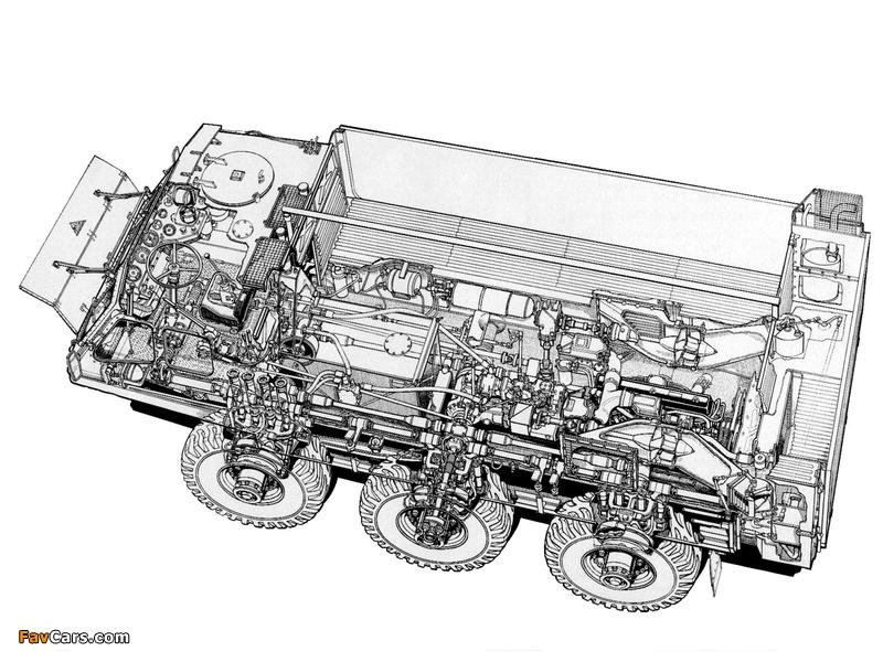 Images of Alvis Stalwart Mk-I FV-620 (1962–1966) (800 x 600)