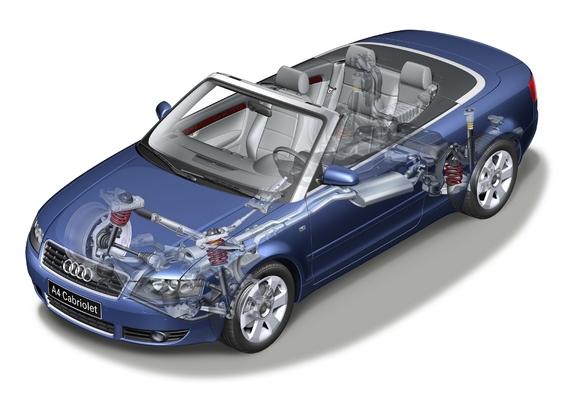 Audi A4 3 0 Cabrio B6 8h 2001 2005 Images 2048x1536