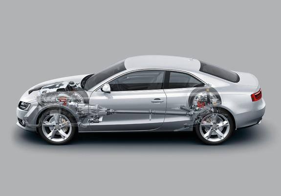 Audi A5 2007 Wallpapers 1 B Jpg