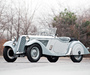 Wallpapers of BMW 319/1 Sport 1935–36
