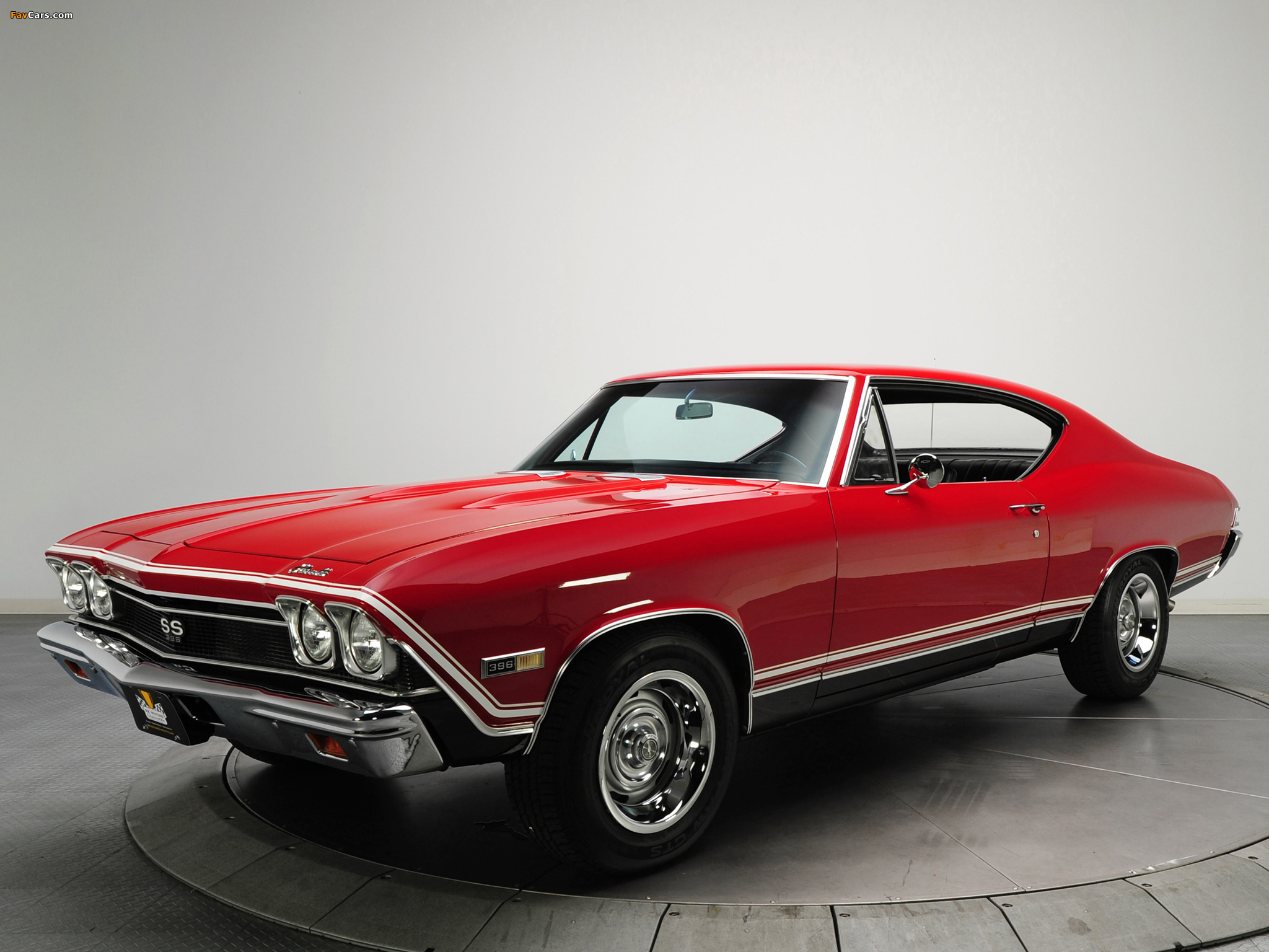 chevy camaro wallpapers