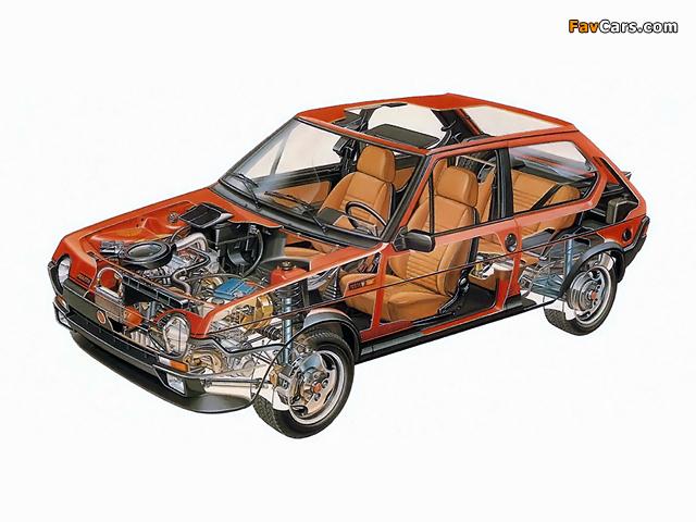 1981 Fiat Strada Abarth 125 Tc Related Infomation