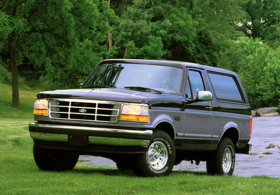 The Bronco Timeline 2020 2021 Ford Bronco Forum 6th