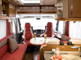 Wallpapers of Hymer B-Class SL 2007–11