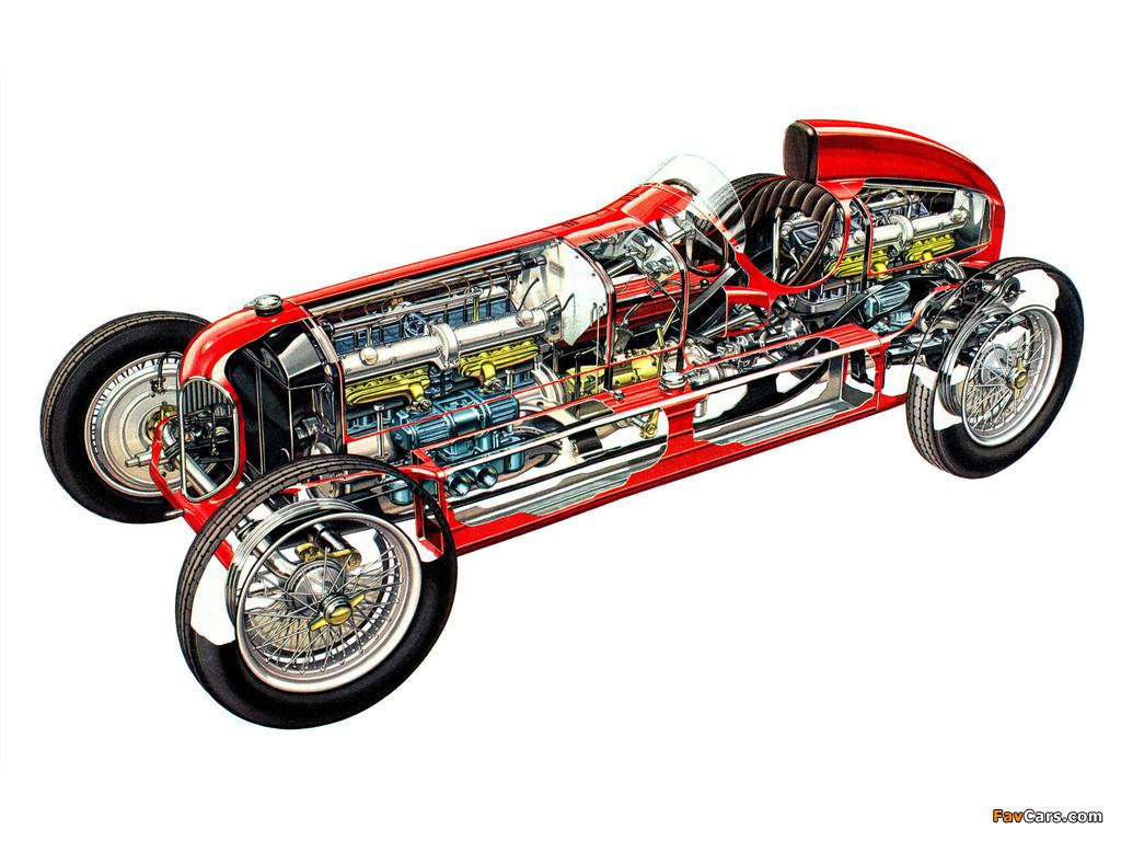 Alfa Romeo 16C Bimotore (1935–1936) pictures (1024 x 768)