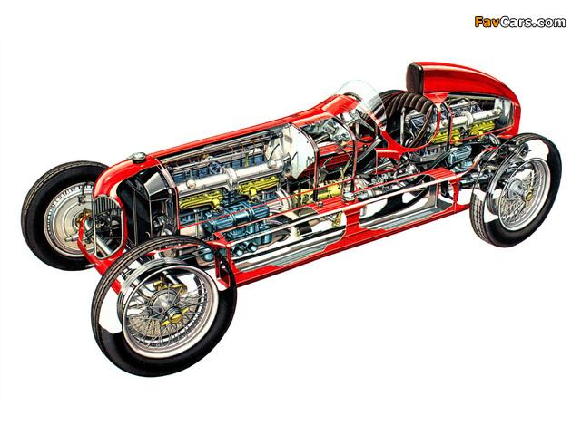 Alfa Romeo 16C Bimotore (1935–1936) pictures (640 x 480)