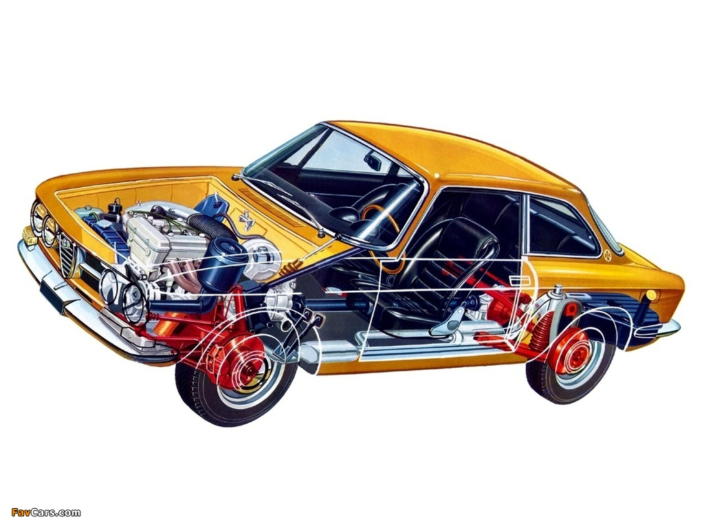 Images of Alfa Romeo 1750 GT Veloce 105 (1967–1970) (1024 x 768)