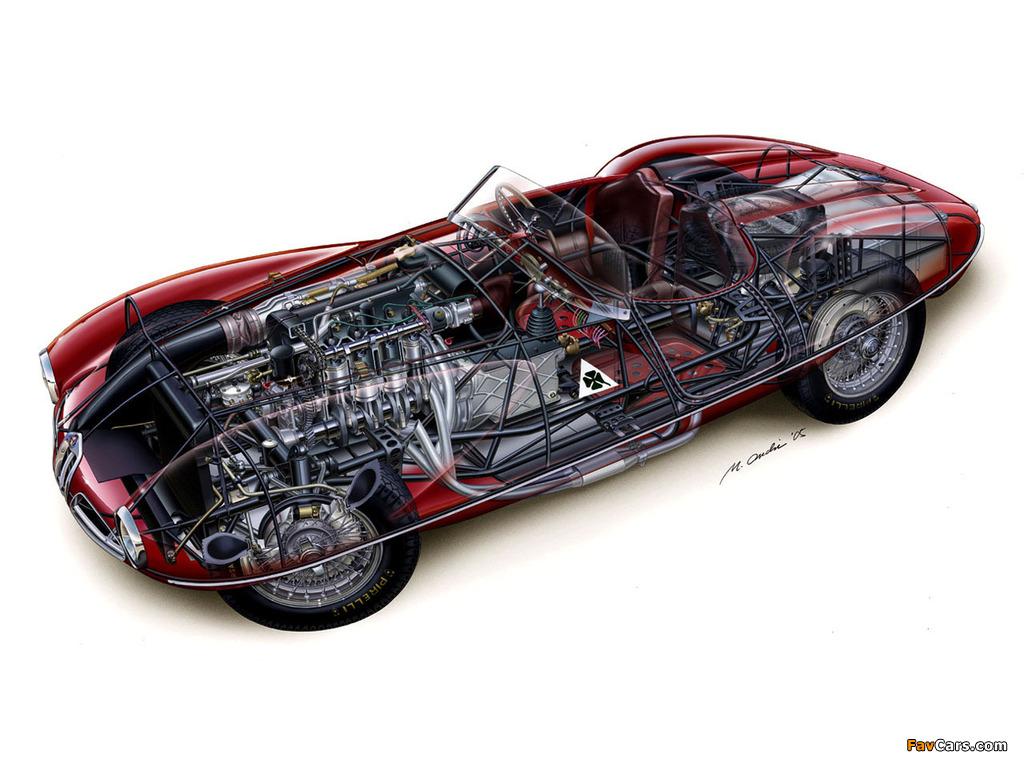 Alfa Romeo 1900 C52 Disco Volante Spider 1359 (1952) pictures (1024 x 768)
