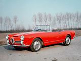 Alfa Romeo 2600 Spider 106 (1962–1965) wallpapers