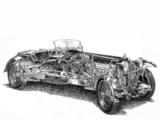 Alfa Romeo 6C 1750 GS (1930–1932) wallpapers