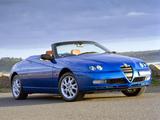 Alfa Romeo Spider AU-spec 916 (2003–2005) pictures