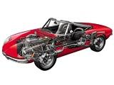 Photos of Alfa Romeo Spider 1600 Duetto 105 (1966–1967)