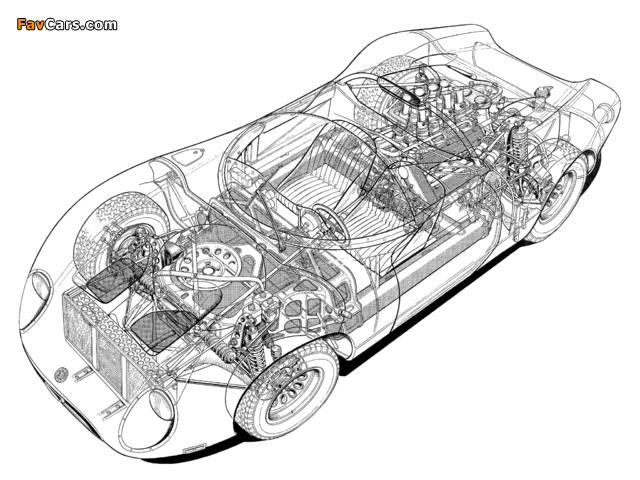 Photos of Alfa Romeo Tipo 33/2 Fleron (1967–1968) (640 x 480)
