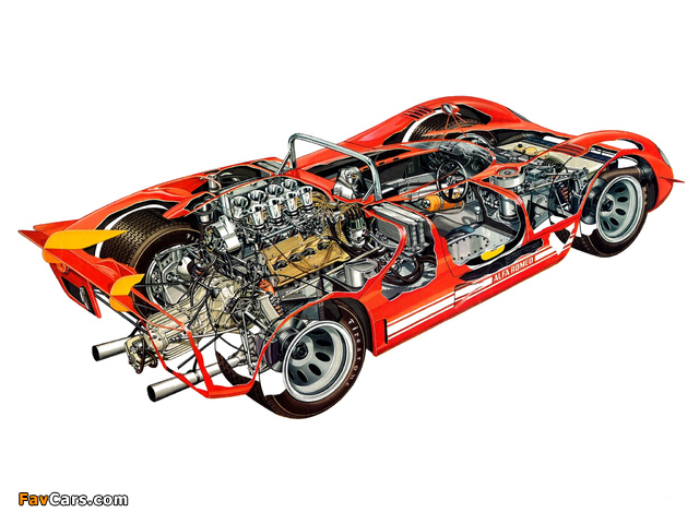 Pictures of Alfa Romeo Tipo 33/3 Sebring (1969–1971) (640 x 480)