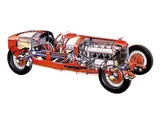 Alfa Romeo Tipo P2 (1924–1925) photos