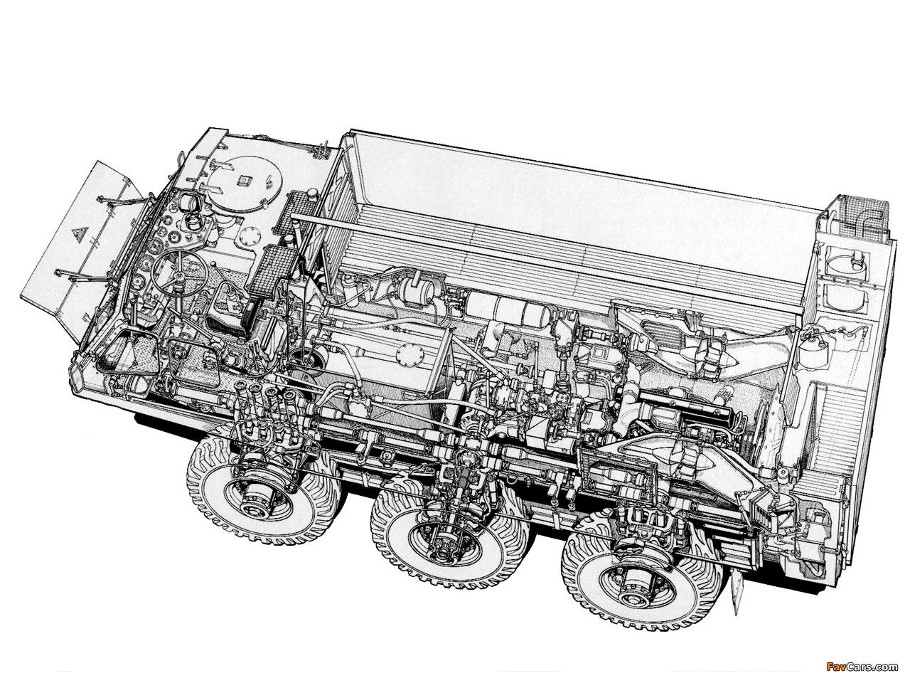 Images of Alvis Stalwart Mk-I FV-620 (1962–1966) (1280 x 960)