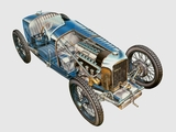 Photos of Amilcar C6 (1926–1930)