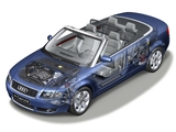 Audi A4 3.0 Cabrio B6,8H (2001–2005) wallpapers