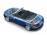 Audi A4 2.0T Cabrio B7,8H (2005) images