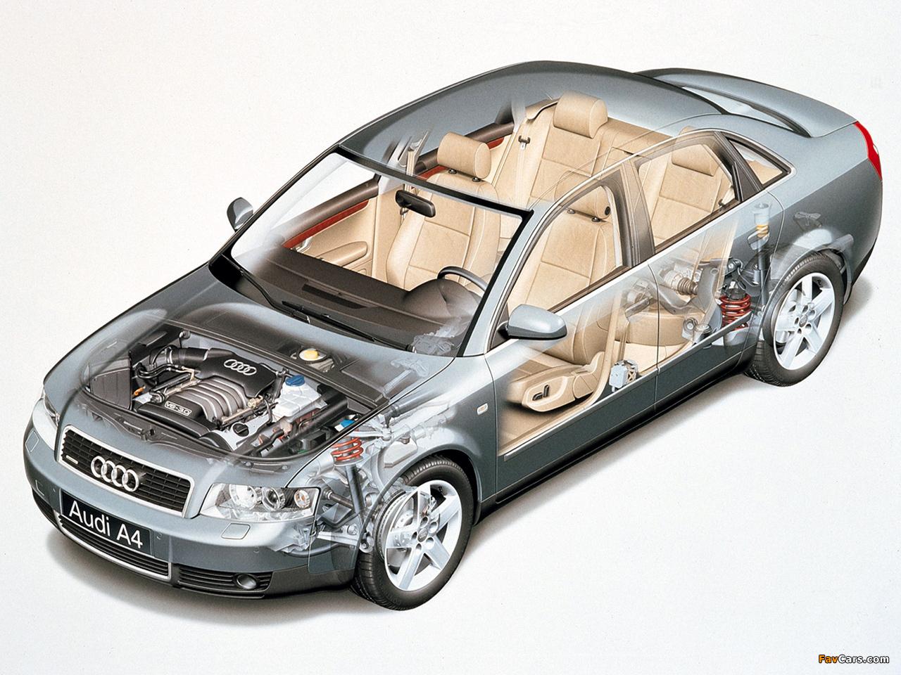 Pictures of Audi A4 3.0 quattro Sedan B6,8E (2000–2004) (1280 x 960)