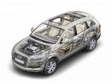 Photos of Audi Q7 4.2 quattro 2005–09