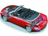 Audi S4 Cabrio (B6,8H) 2002–05 photos