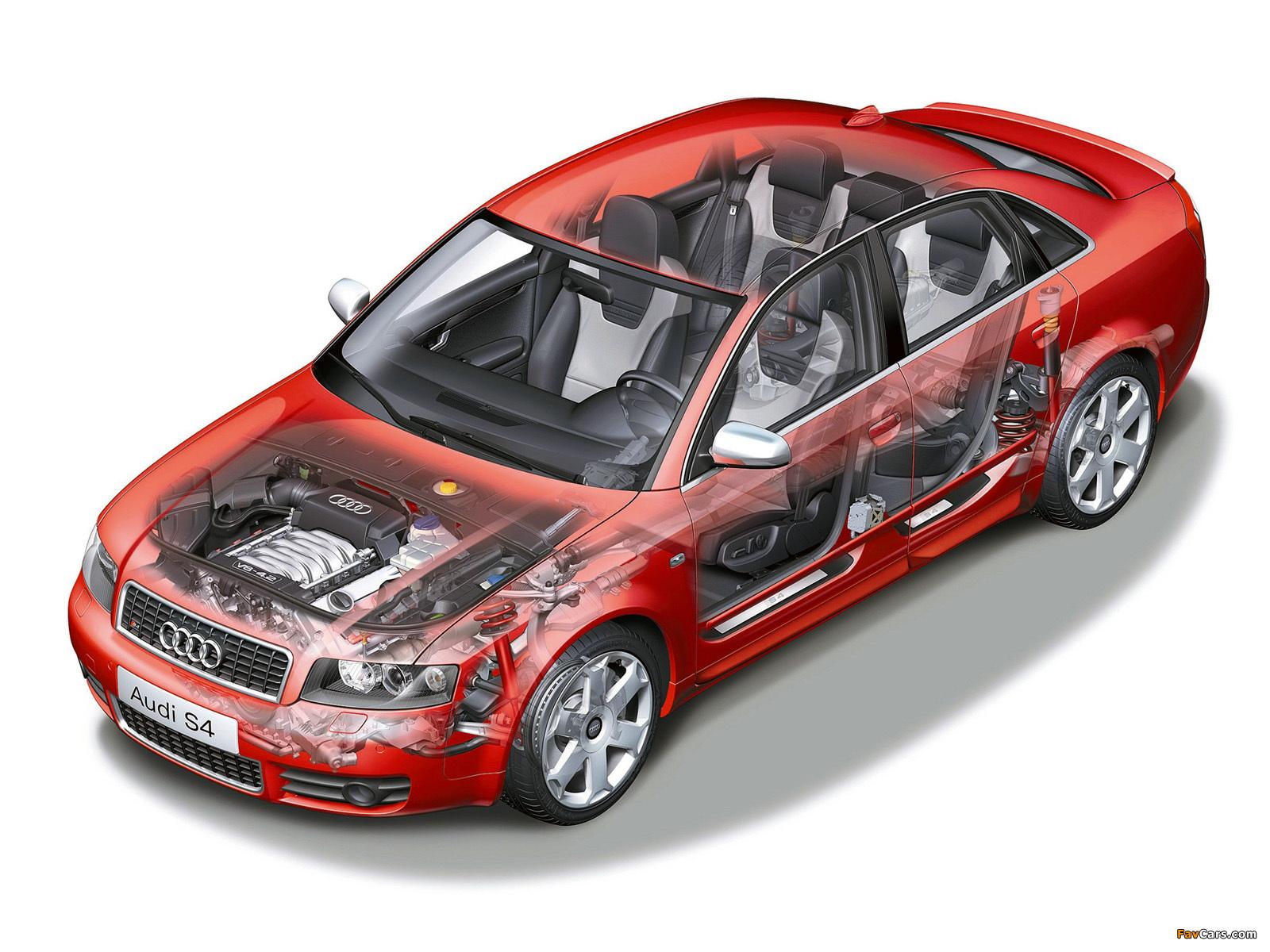 Audi S4 Sedan (B6,8E) 2003–05 wallpapers (1600 x 1200)