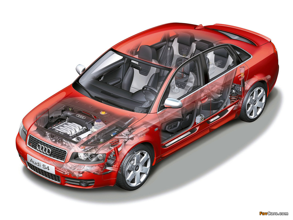 Audi S4 Sedan (B6,8E) 2003–05 wallpapers (1024 x 768)
