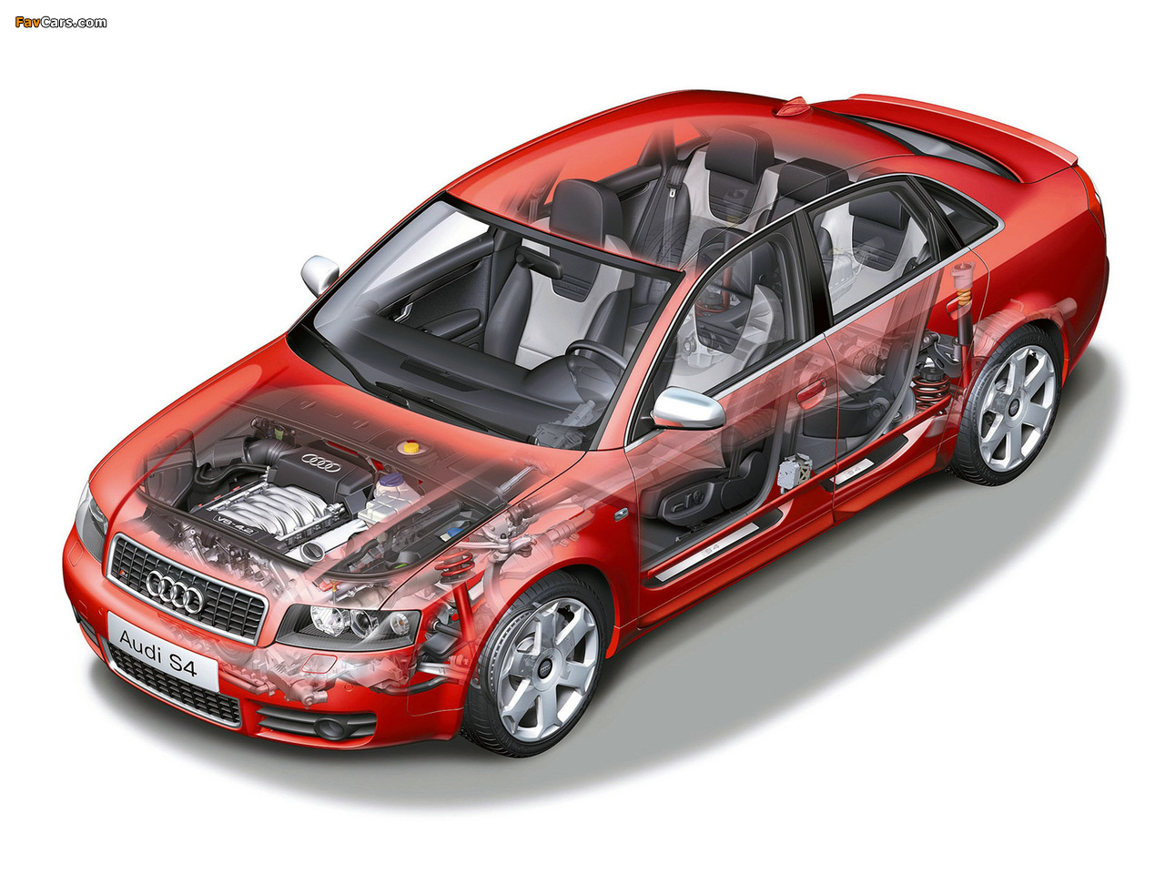 Audi S4 Sedan (B6,8E) 2003–05 wallpapers (1280 x 960)