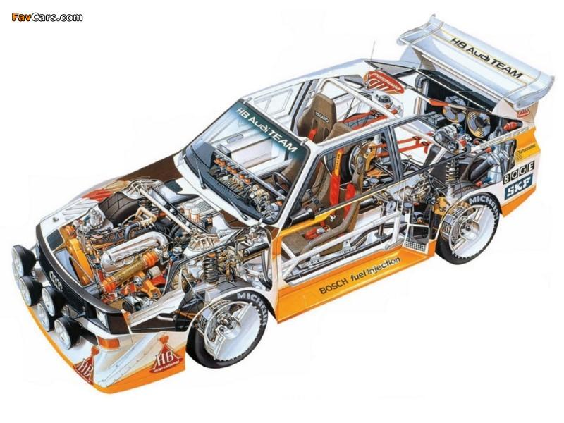 audi sport quattro s1 group b rally car 1985 u201386 wallpapers