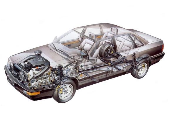 Audi V8 198894 Wallpapers