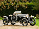 Bugatti Type 18 Black Bess 1912–14 pictures