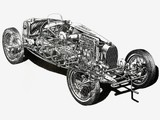 Images of Bugatti Type 37 Grand Prix 1926–30
