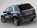 Chevrolet Equinox Sport 2008–09 images