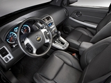 Photos of Chevrolet Equinox Sport 2008–09
