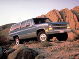 Pictures of Chevrolet Suburban 1983–84