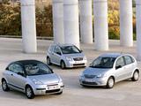 Citroën wallpapers