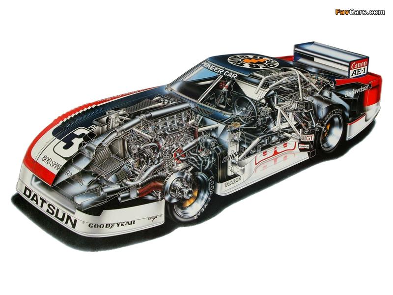 Datsun Silhouette Formula IMSA-GTU Car 1981 photos (800 x 600)