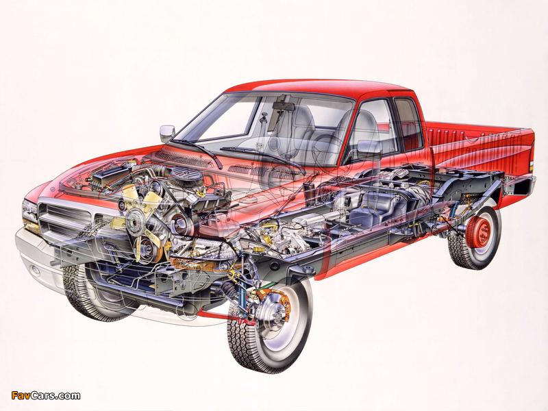 Dodge Dakota Club Cab 1997–2004 photos (800 x 600)