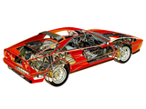 Ferrari 328 GTB Turbo 1986–89 wallpapers