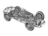 Images of Ferrari 500 1952–53