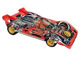 Images of Ferrari 512 S 1970