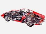 Images of Ferrari Dino 246 GT 1969–70