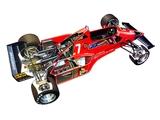 Images of Ferrari 126C3 1983