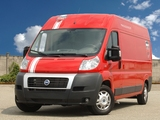 Fiat Ducato Ducati Corse 2006 wallpapers