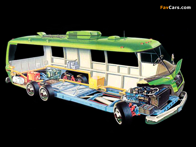 Images of GMC Motorhome 1973–78 (640 x 480)