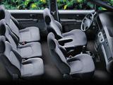 Pictures of Hyundai Trajet 1999–2004