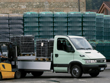 Photos of Iveco Daily Chassis Cab 2004–06